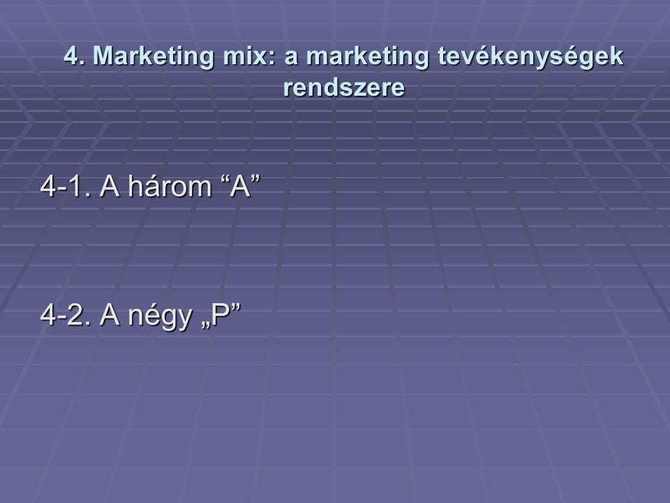 """4. Marketing mix: a marketing tevékenységek rendszere 4-1. A három """"A"""" 4-2. A négy """"P"""""""