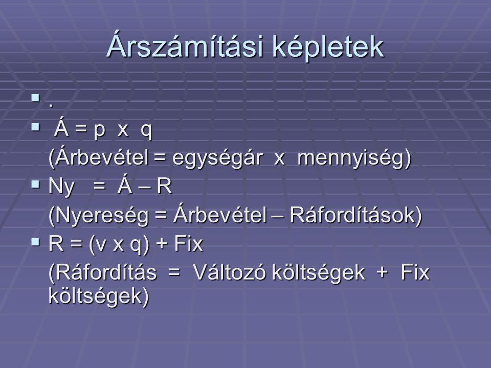 Árszámítási képletek .  Á = p x q (Árbevétel = egységár x mennyiség)  Ny = Á – R (Nyereség = Árbevétel – Ráfordítások)  R = (v x q) + Fix (Ráfordí