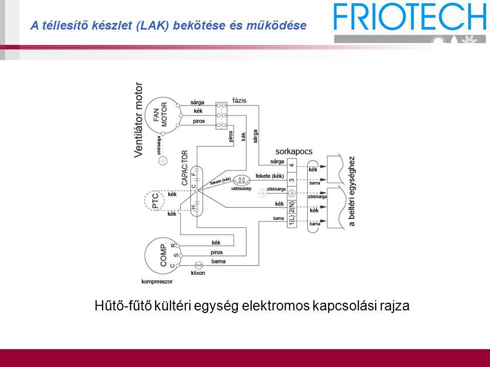 Hűtő-fűtő kültéri egység elektromos kapcsolási rajza