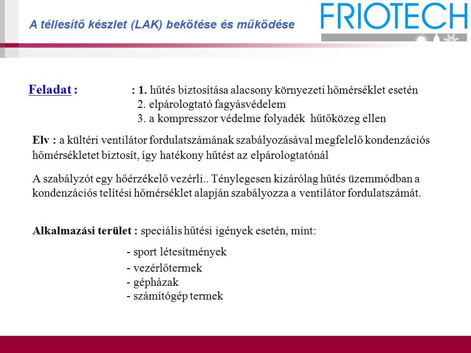 A téliesítő készlet (LAK) bekötése és működése Feladat : : 1. hűtés biztosítása alacsony környezeti hőmérséklet esetén 2. elpárologtató fagyásvédelem
