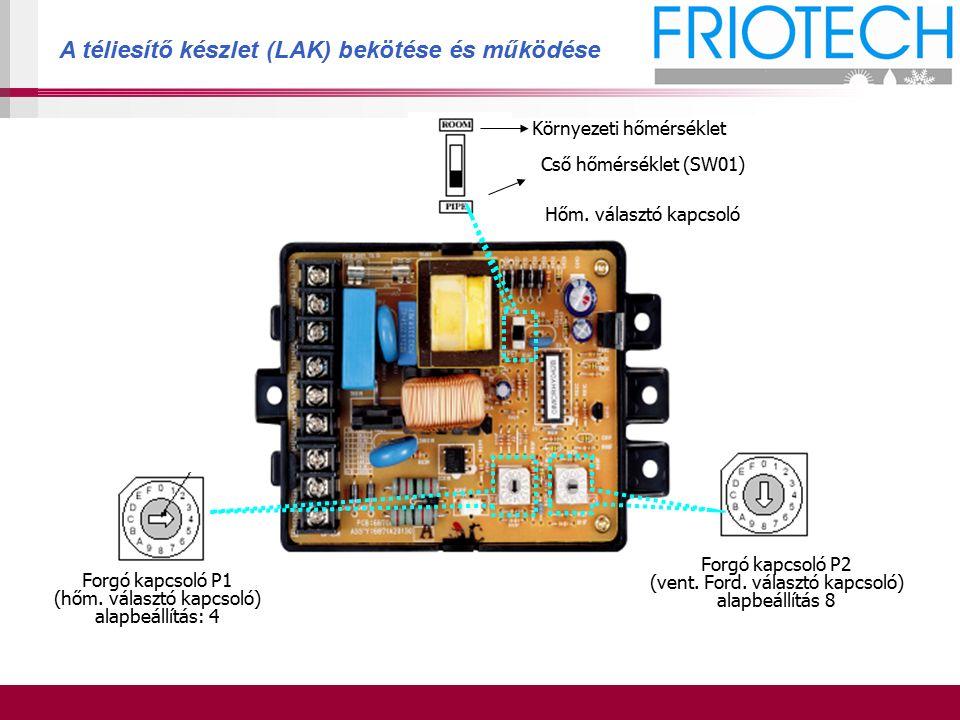 Forgó kapcsoló P1 (hőm. választó kapcsoló) alapbeállítás: 4 Cső hőmérséklet (SW01) Hőm. választó kapcsoló Forgó kapcsoló P2 (vent. Ford. választó kapc