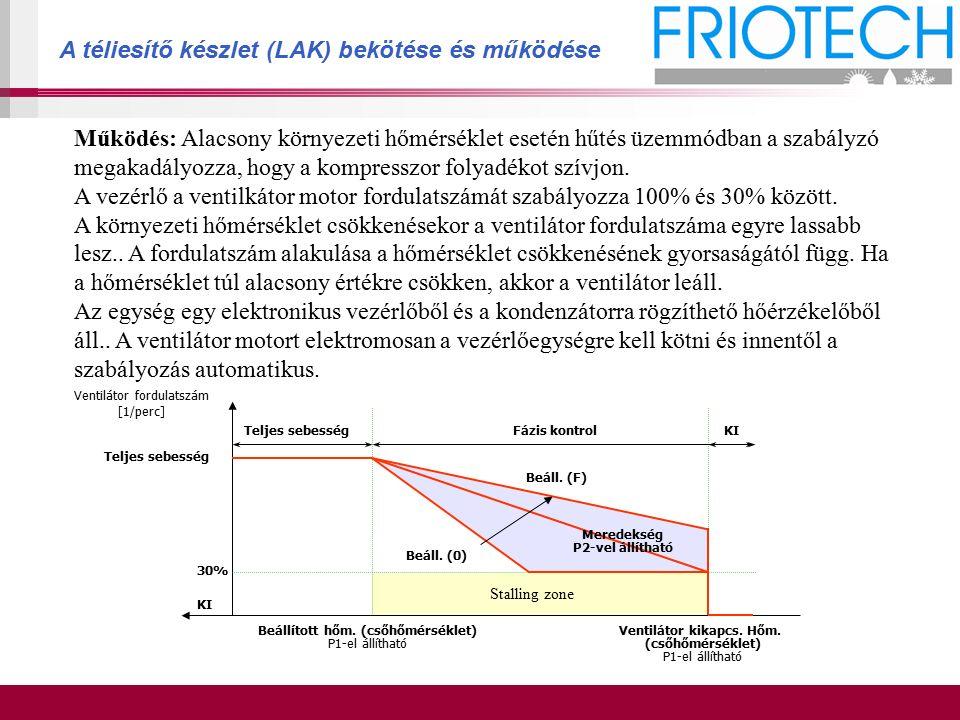 Működés: Alacsony környezeti hőmérséklet esetén hűtés üzemmódban a szabályzó megakadályozza, hogy a kompresszor folyadékot szívjon. A vezérlő a ventil