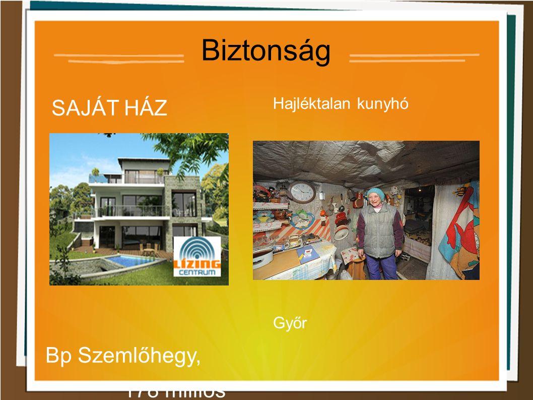 Biztonság SAJÁT HÁZ Bp Szemlőhegy, 178 milliós vagyon Hajléktalan kunyhó Győr