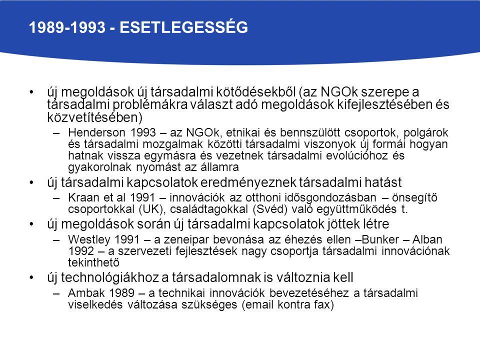1994-1998 – MAGYARÁZAT NÉLKÜLI FOGALOMHASZNÁLAT, A MŰSZAKI INNOVÁCIÓK ÁRNYÉKÁBAN Új kapcsolatok hoznak új megoldást –Sabel 1996 – 38 decentralizált terület-alapú partnerség szerepe az ír munkanélküliség csökkentésében (a japán decentralizált ipari termelési technológia importálása az ír közszolgálati szektorba – public-privat-civic partnership) új technológiákhoz a társadalomnak is változnia kell –Aicholzer 1998 – teleworking centrumok mint társadalmi innováció (szervezeti változásokat, új szükségletkielégítési mintákat, új életstílust feltételez) Új technológiák új társadalmi viszonyokat hoznak –Smeds et al 1994 – a technológiai innováció (porszívó) a háztartási munkák egyenlőbb nemek szerinti felosztásához vezet