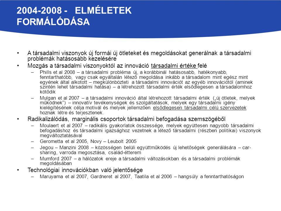 2004-2008 - ELMÉLETEK FORMÁLÓDÁSA A társadalmi viszonyok új formái új ötleteket és megoldásokat generálnak a társadalmi problémák hatásosabb kezelésér