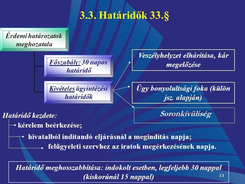 12 3.2. A Kérelem vizsgálata Az eljárás felfüggesztése 32.§ 1.Kötelező felfüggesztés2.