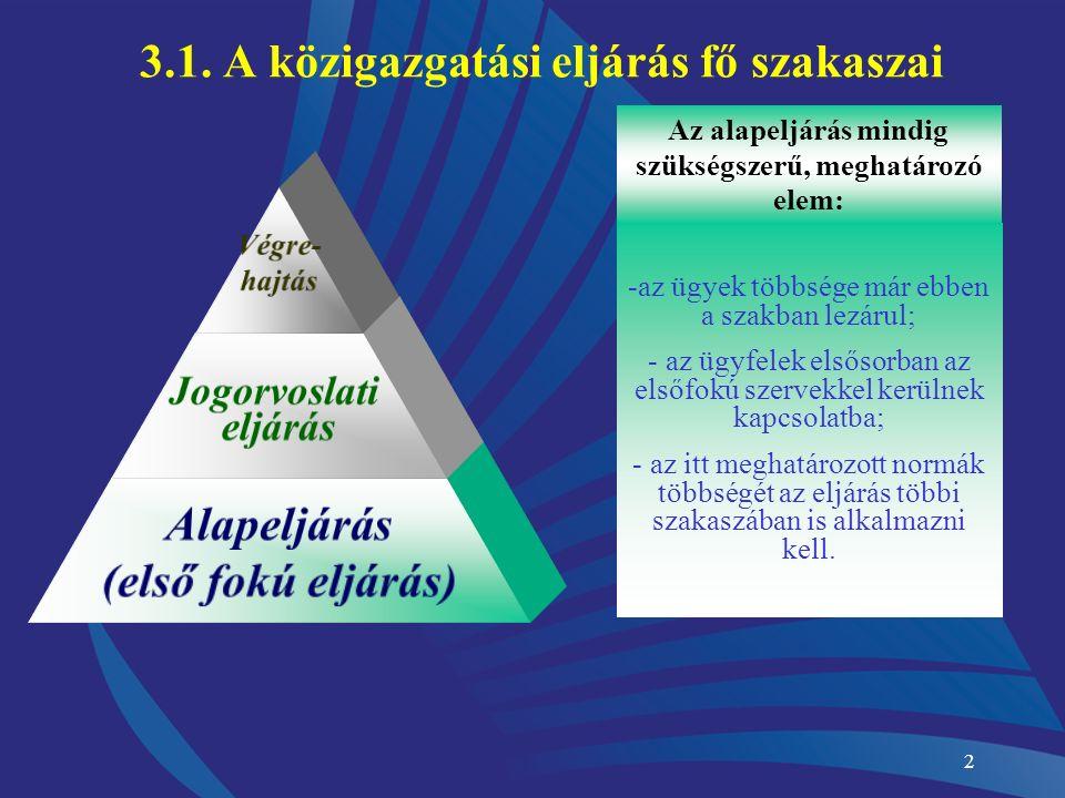 1 3. Az elsőfokú eljárás 3.1. Az eljárás szakaszai, az eljárás megindítása 3.2.