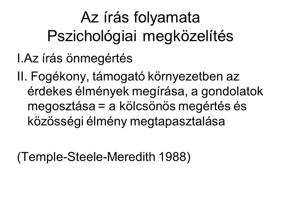 Az írás folyamata Pszichológiai megközelítés I.Az írás önmegértés II.