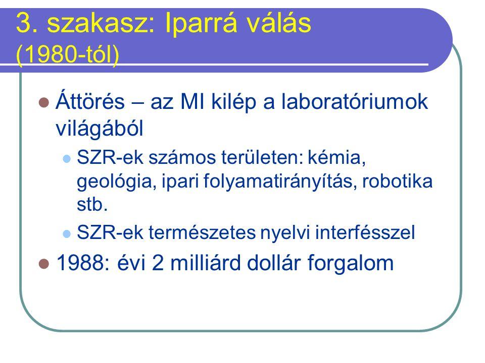 3. szakasz: Iparrá válás (1980-tól) Áttörés – az MI kilép a laboratóriumok világából SZR-ek számos területen: kémia, geológia, ipari folyamatirányítás