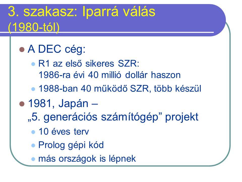 3. szakasz: Iparrá válás (1980-tól) A DEC cég: R1 az első sikeres SZR: 1986-ra évi 40 millió dollár haszon 1988-ban 40 működő SZR, több készül 1981, J