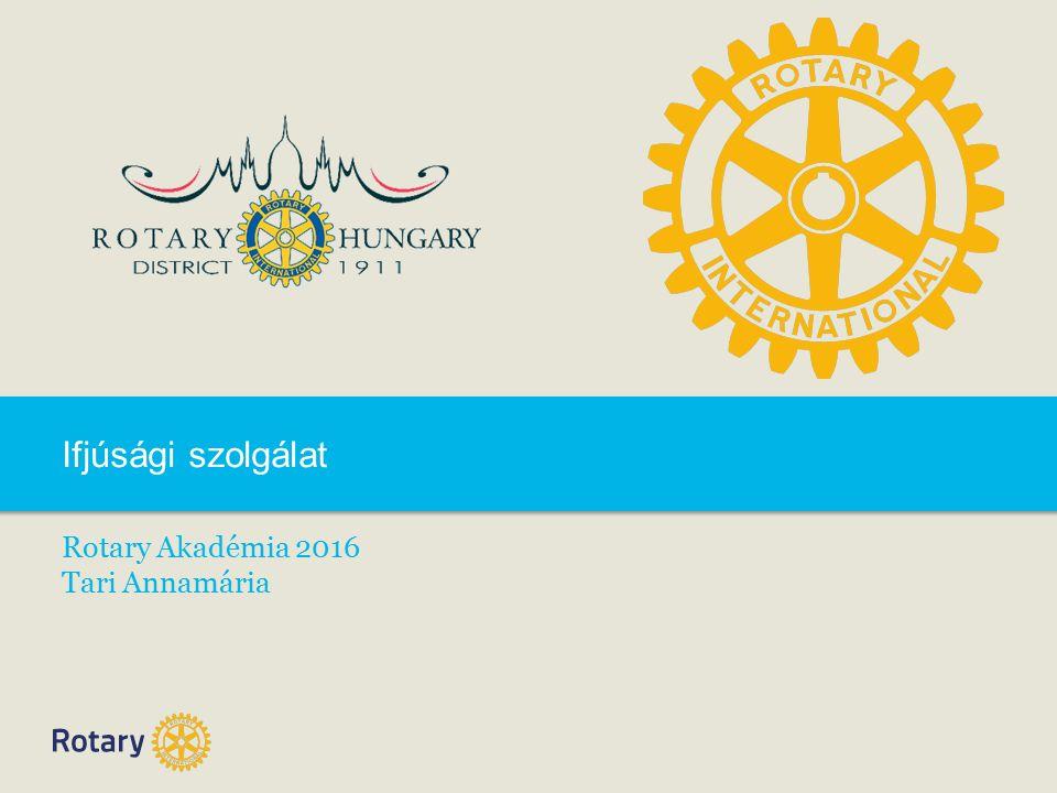 Ifjúsági szolgálat Rotary Akadémia 2016 Tari Annamária