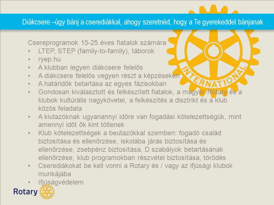 Diákcsere –úgy bánj a cserediákkal, ahogy szeretnéd, hogy a Te gyerekeddel bánjanak Csereprogramok 15-25 éves fiatalok számára LTEP, STEP (family-to-family), táborok ryep.hu A klubban legyen diákcsere felelős A diákcsere felelős vegyen részt a képzéseken A határidők betartása az egyes fázisokban Gondosan kiválasztott és felkészített fiatalok, a magyar Rotary és a klubok kultúrális nagykövetei, a felkészítés a disztrikt és a klub közös feladata A kiutazóknak ugyanannyi időre van fogadási kötelezettségük, mint amennyi időt ők kint töltenek Klub kötelezettségek a beutazókkal szemben: fogadó család biztosítása és ellenőrzése, iskolába járás biztosítása és ellenőrzése, zsebpénz biztosítása, D szabályok betartásának ellenőrzése, klub programokban részvétel biztosítása, törődés Cserediákokat be kell vonni a Rotary és / vagy az ifjúsági klubok munkájába Ifjúságvédelem