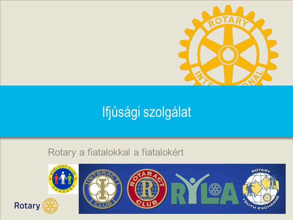Ifjúsági szolgálat Rotary a fiatalokkal a fiatalokért