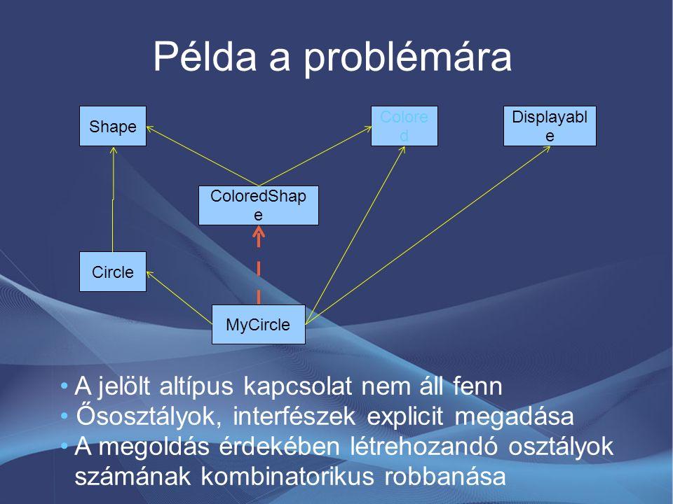 Példa a problémára Shape Circle Colore d Displayabl e ColoredShap e MyCircle A jelölt altípus kapcsolat nem áll fenn Ősosztályok, interfészek explicit megadása A megoldás érdekében létrehozandó osztályok számának kombinatorikus robbanása