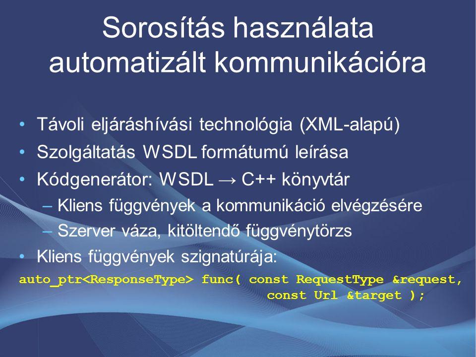 Sorosítás használata automatizált kommunikációra Távoli eljáráshívási technológia (XML-alapú) Szolgáltatás WSDL formátumú leírása Kódgenerátor: WSDL → C++ könyvtár –Kliens függvények a kommunikáció elvégzésére –Szerver váza, kitöltendő függvénytörzs Kliens függvények szignatúrája: auto_ptr func( const RequestType &request, const Url &target );