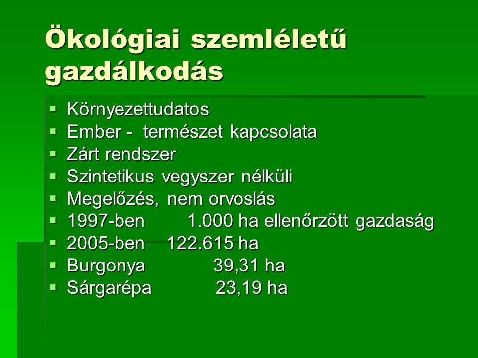 Ökológiai szemléletű gazdálkodás  Környezettudatos  Ember - természet kapcsolata  Zárt rendszer  Szintetikus vegyszer nélküli  Megelőzés, nem orvoslás  1997-ben 1.000 ha ellenőrzött gazdaság  2005-ben 122.615 ha  Burgonya 39,31 ha  Sárgarépa 23,19 ha
