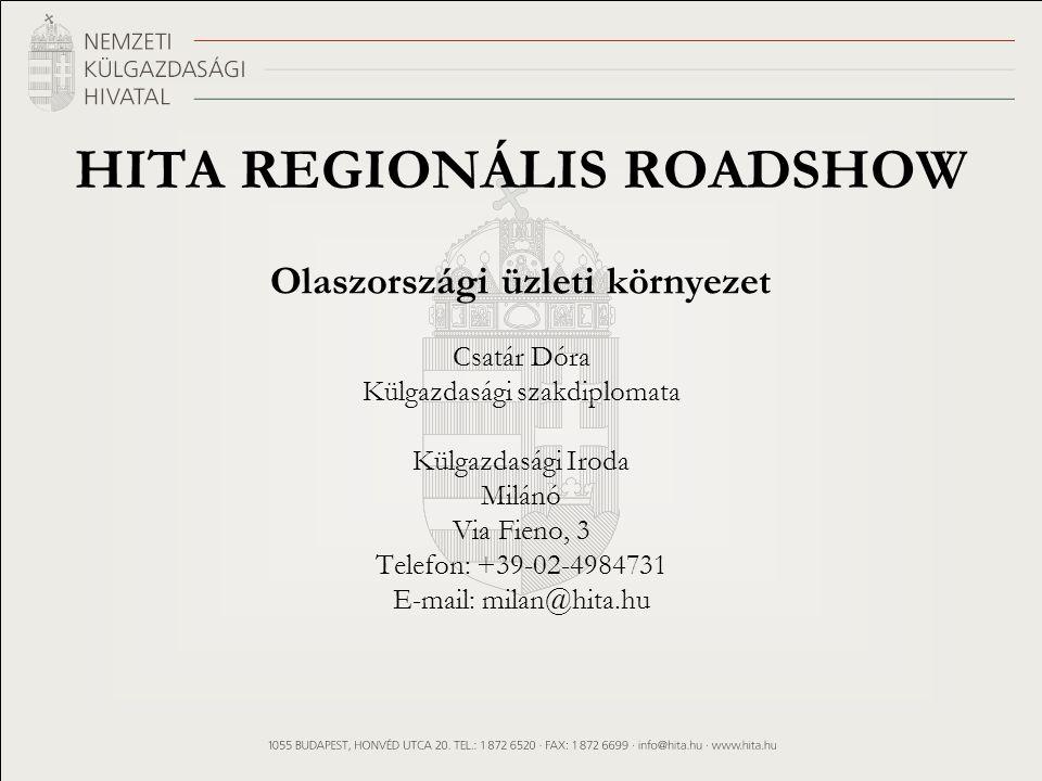 Olaszországi üzleti környezet Csatár Dóra Külgazdasági szakdiplomata Külgazdasági Iroda Milánó Via Fieno, 3 Telefon: +39-02-4984731 E-mail: milan@hita.hu HITA REGIONÁLIS ROADSHOW