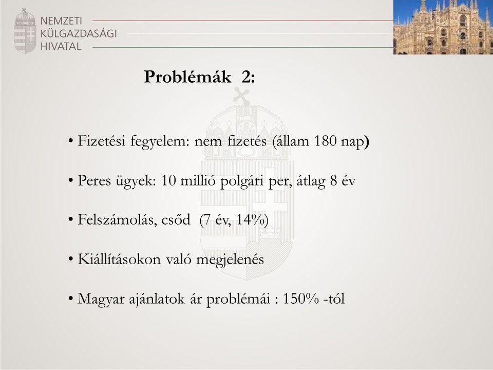 Problémák 2: Fizetési fegyelem: nem fizetés (állam 180 nap) Peres ügyek: 10 millió polgári per, átlag 8 év Felszámolás, csőd (7 év, 14%) Kiállításokon való megjelenés Magyar ajánlatok ár problémái : 150% -tól