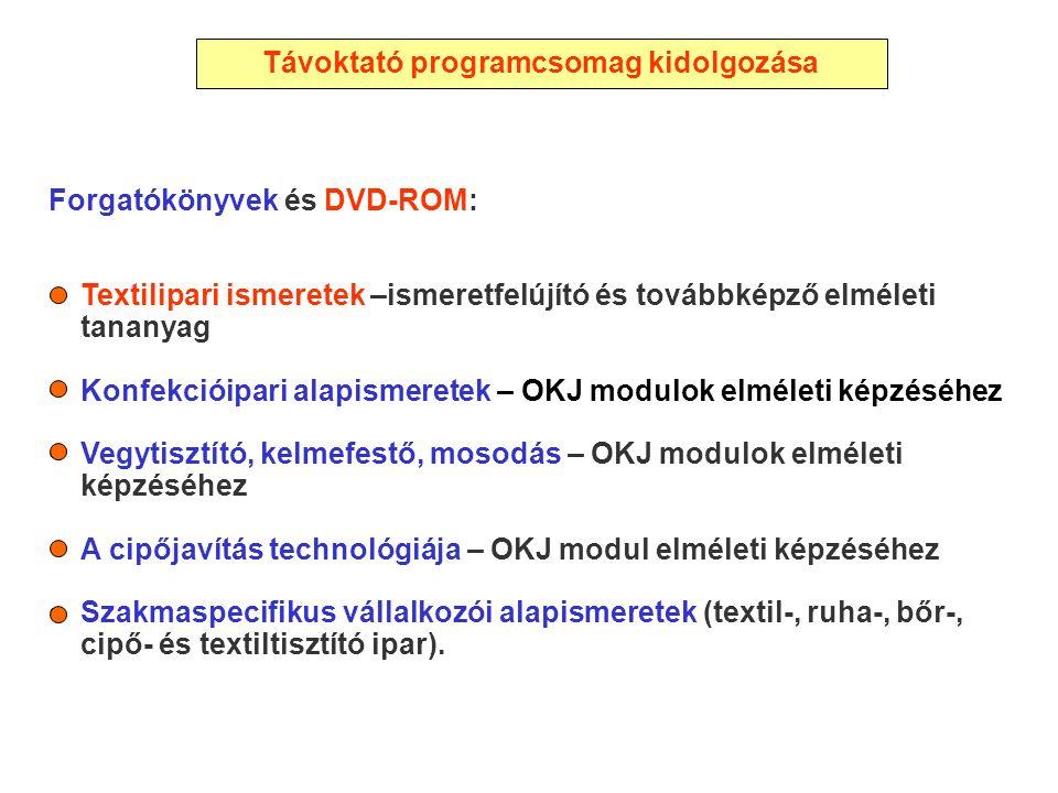 Forgatókönyvek és DVD-ROM: Textilipari ismeretek –ismeretfelújító és továbbképző elméleti tananyag Konfekcióipari alapismeretek – OKJ modulok elméleti képzéséhez Vegytisztító, kelmefestő, mosodás – OKJ modulok elméleti képzéséhez A cipőjavítás technológiája – OKJ modul elméleti képzéséhez Szakmaspecifikus vállalkozói alapismeretek (textil-, ruha-, bőr-, cipő- és textiltisztító ipar).
