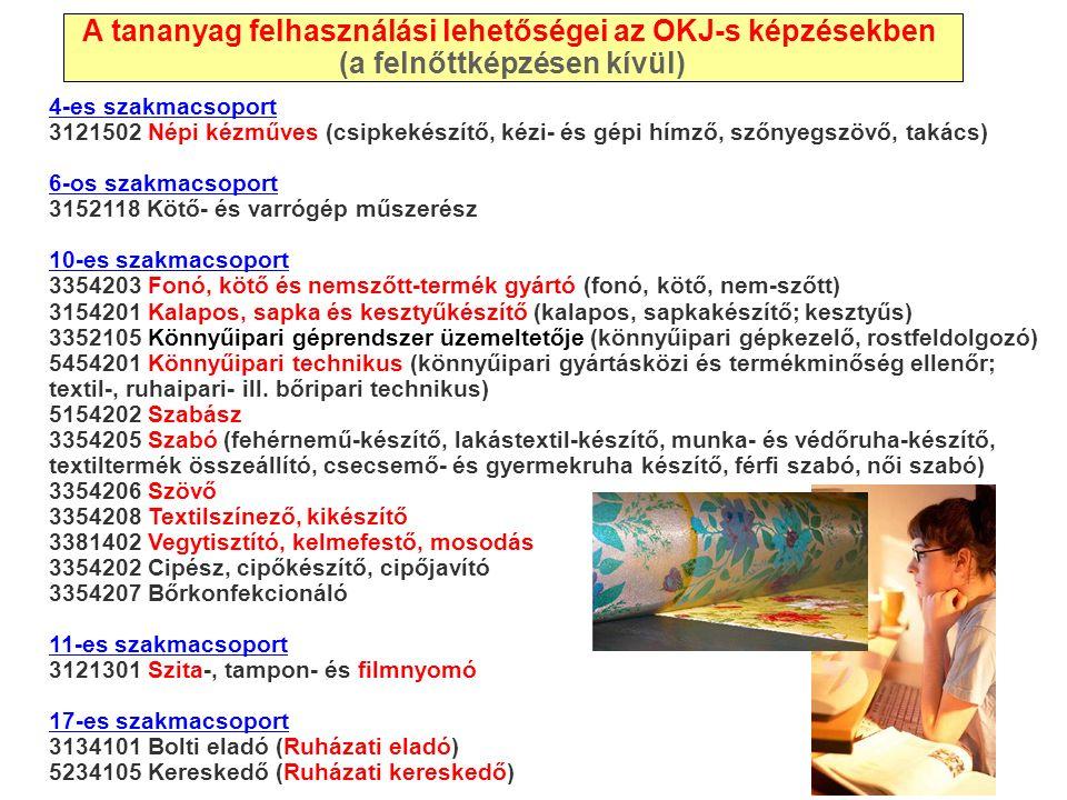 A tananyag felhasználási lehetőségei az OKJ-s képzésekben (a felnőttképzésen kívül) 4-es szakmacsoport 3121502 Népi kézműves (csipkekészítő, kézi- és