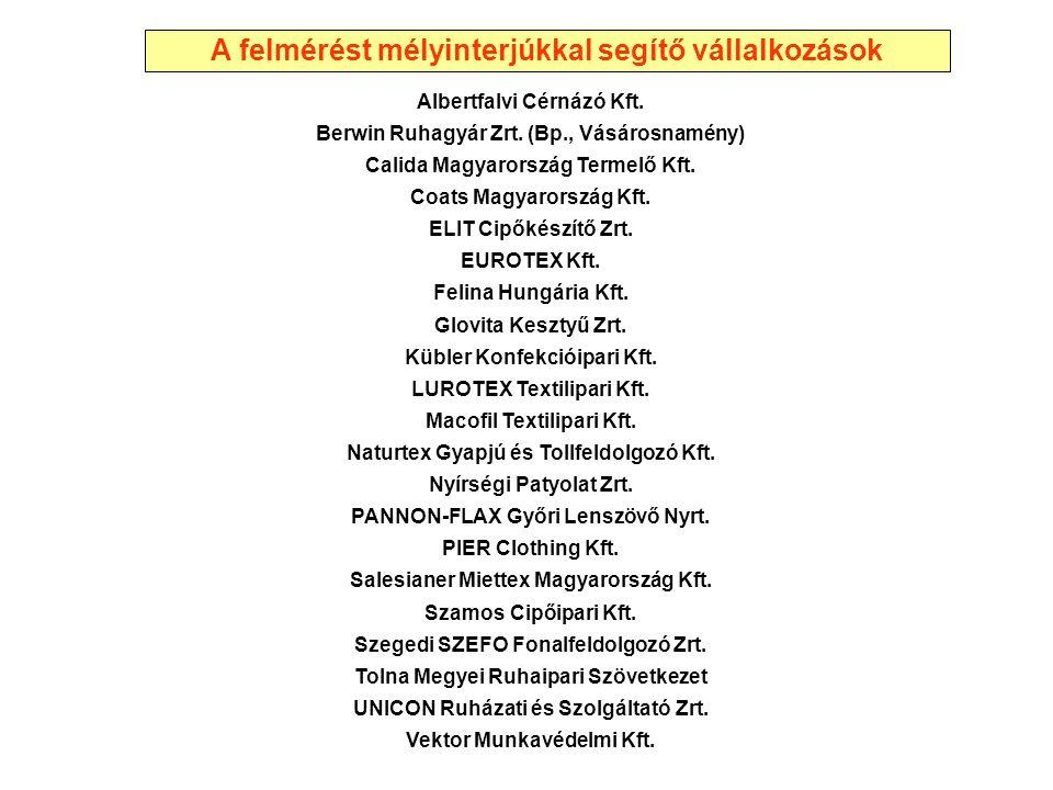 Albertfalvi Cérnázó Kft. Berwin Ruhagyár Zrt.
