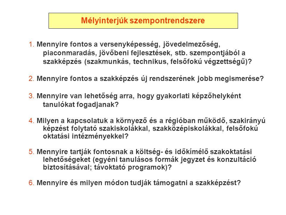 1. Mennyire fontos a versenyképesség, jövedelmezőség, piaconmaradás, jövőbeni fejlesztések, stb. szempontjából a szakképzés (szakmunkás, technikus, fe
