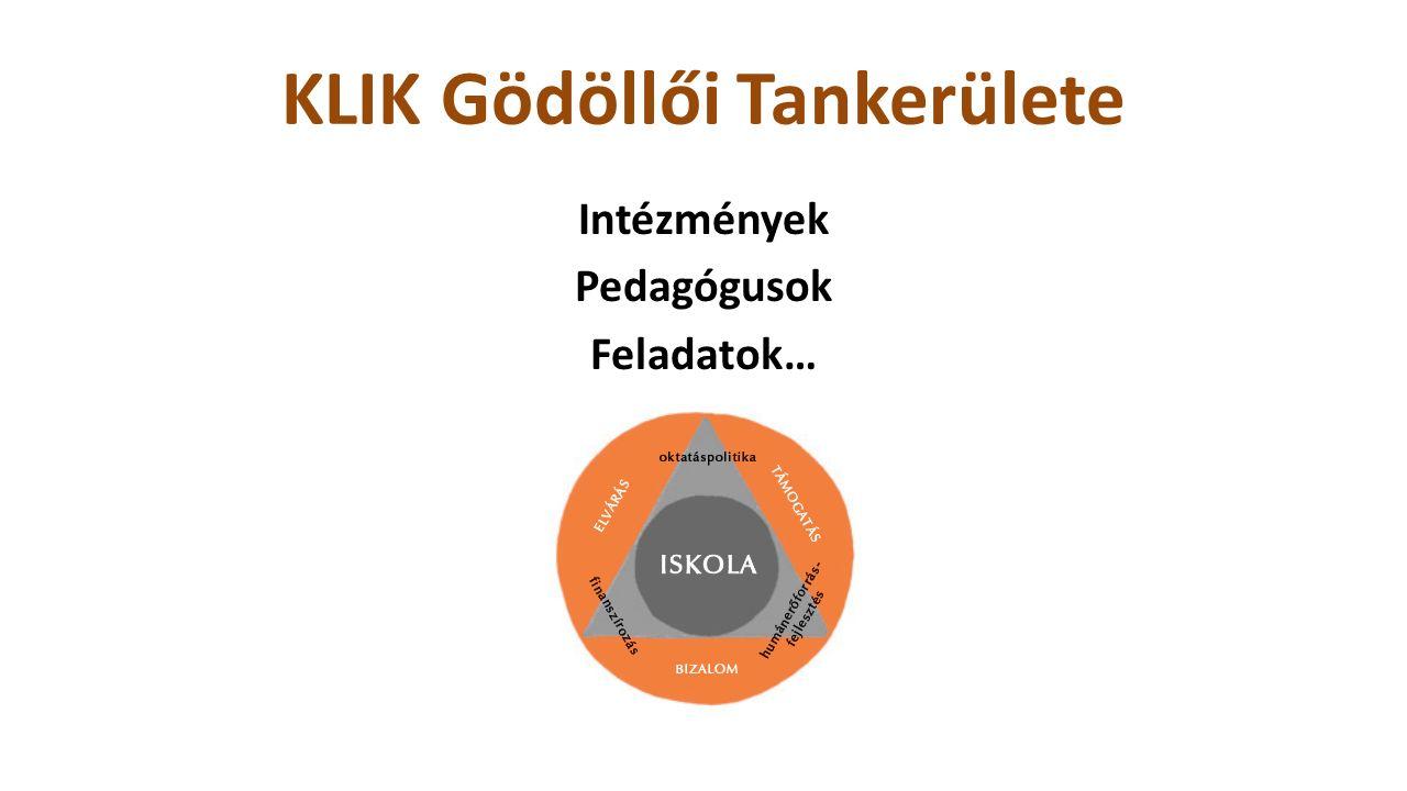 KLIK Gödöllői Tankerülete Intézmények Pedagógusok Feladatok…