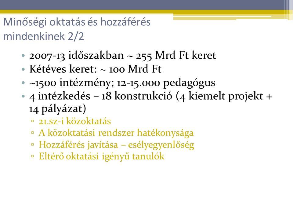 2007-13 időszakban ~ 255 Mrd Ft keret Kétéves keret: ~ 100 Mrd Ft ~1500 intézmény; 12-15.000 pedagógus 4 intézkedés – 18 konstrukció (4 kiemelt projekt + 14 pályázat) ▫ 21.sz-i közoktatás ▫ A közoktatási rendszer hatékonysága ▫ Hozzáférés javítása – esélyegyenlőség ▫ Eltérő oktatási igényű tanulók Minőségi oktatás és hozzáférés mindenkinek 2/2