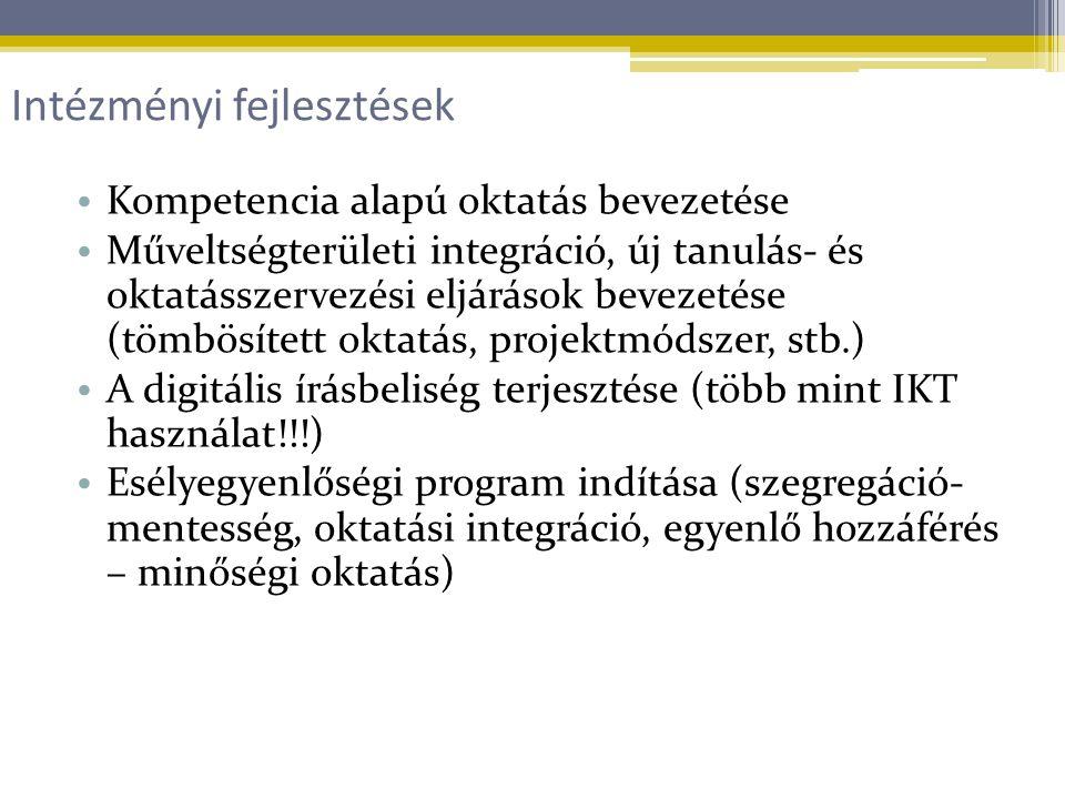 Kompetencia alapú oktatás bevezetése Műveltségterületi integráció, új tanulás- és oktatásszervezési eljárások bevezetése (tömbösített oktatás, projektmódszer, stb.) A digitális írásbeliség terjesztése (több mint IKT használat!!!) Esélyegyenlőségi program indítása (szegregáció- mentesség, oktatási integráció, egyenlő hozzáférés – minőségi oktatás) Intézményi fejlesztések