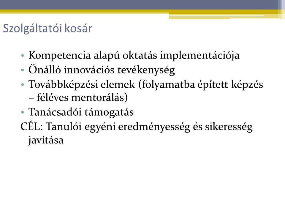 Kompetencia alapú oktatás implementációja Önálló innovációs tevékenység Továbbképzési elemek (folyamatba épített képzés – féléves mentorálás) Tanácsadói támogatás CÉL: Tanulói egyéni eredményesség és sikeresség javítása Szolgáltatói kosár