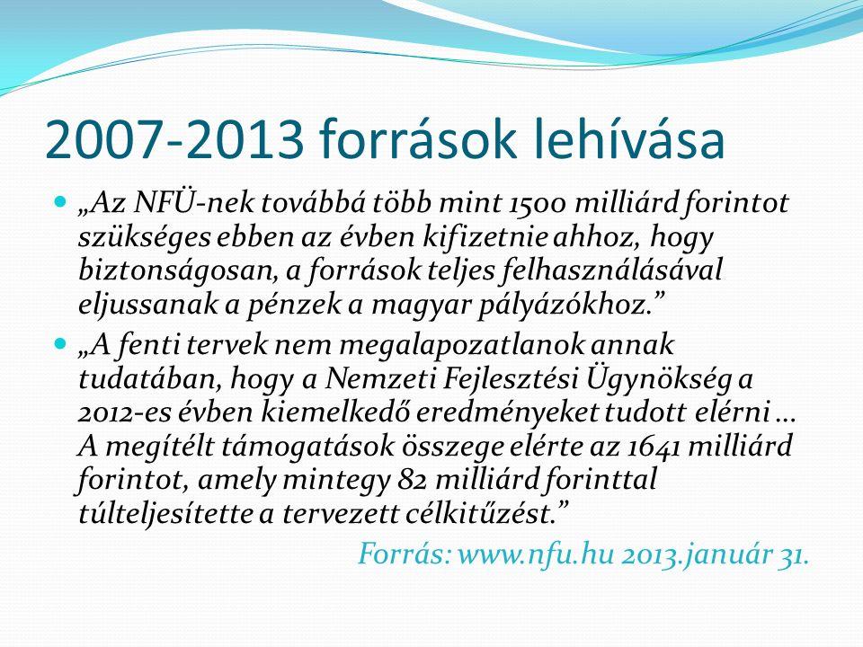 """2007-2013 források lehívása """"Az NFÜ-nek továbbá több mint 1500 milliárd forintot szükséges ebben az évben kifizetnie ahhoz, hogy biztonságosan, a források teljes felhasználásával eljussanak a pénzek a magyar pályázókhoz. """"A fenti tervek nem megalapozatlanok annak tudatában, hogy a Nemzeti Fejlesztési Ügynökség a 2012-es évben kiemelkedő eredményeket tudott elérni … A megítélt támogatások összege elérte az 1641 milliárd forintot, amely mintegy 82 milliárd forinttal túlteljesítette a tervezett célkitűzést. Forrás: www.nfu.hu 2013.január 31."""