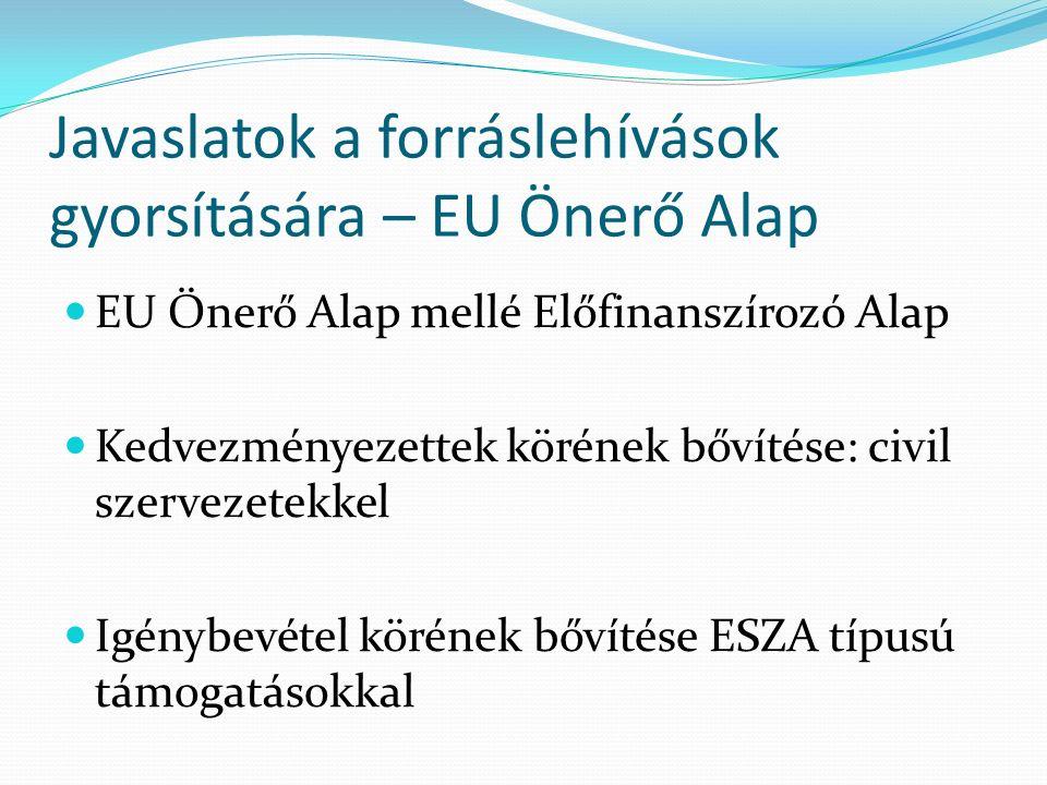 Javaslatok a forráslehívások gyorsítására – EU Önerő Alap EU Önerő Alap mellé Előfinanszírozó Alap Kedvezményezettek körének bővítése: civil szervezetekkel Igénybevétel körének bővítése ESZA típusú támogatásokkal
