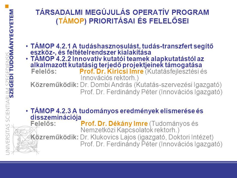 TÁRSADALMI MEGÚJULÁS OPERATÍV PROGRAM (TÁMOP) PRIORITÁSAI ÉS FELELŐSEI TÁMOP 4.2.1 A tudáshasznosulást, tudás-transzfert segítő eszköz-, és feltételrendszer kialakítása TÁMOP 4.2.2 Innovatív kutatói teamek alapkutatástól az alkalmazott kutatásig terjedő projektjeinek támogatása Felelős: Prof.