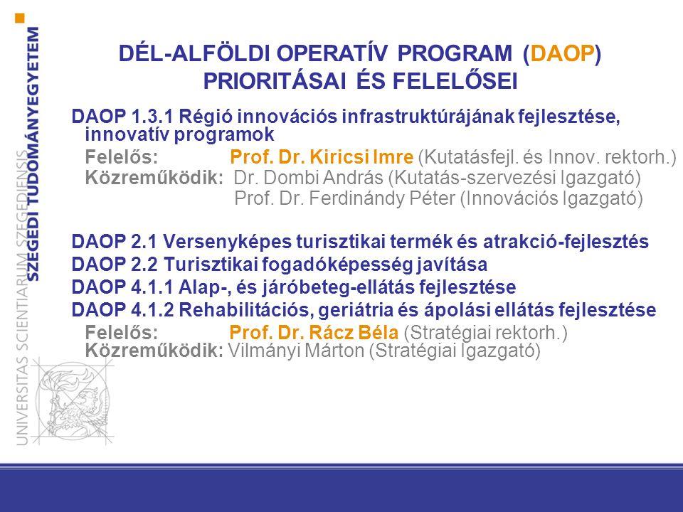 DAOP 1.3.1 Régió innovációs infrastruktúrájának fejlesztése, innovatív programok Felelős: Prof.