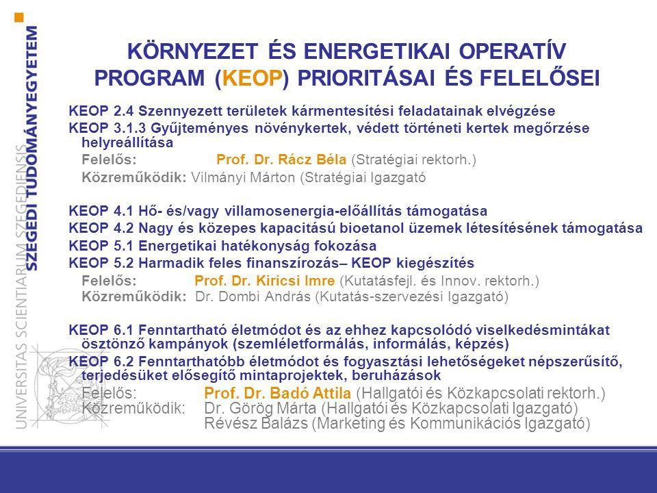 KEOP 2.4 Szennyezett területek kármentesítési feladatainak elvégzése KEOP 3.1.3 Gyűjteményes növénykertek, védett történeti kertek megőrzése helyreállítása Felelős: Prof.