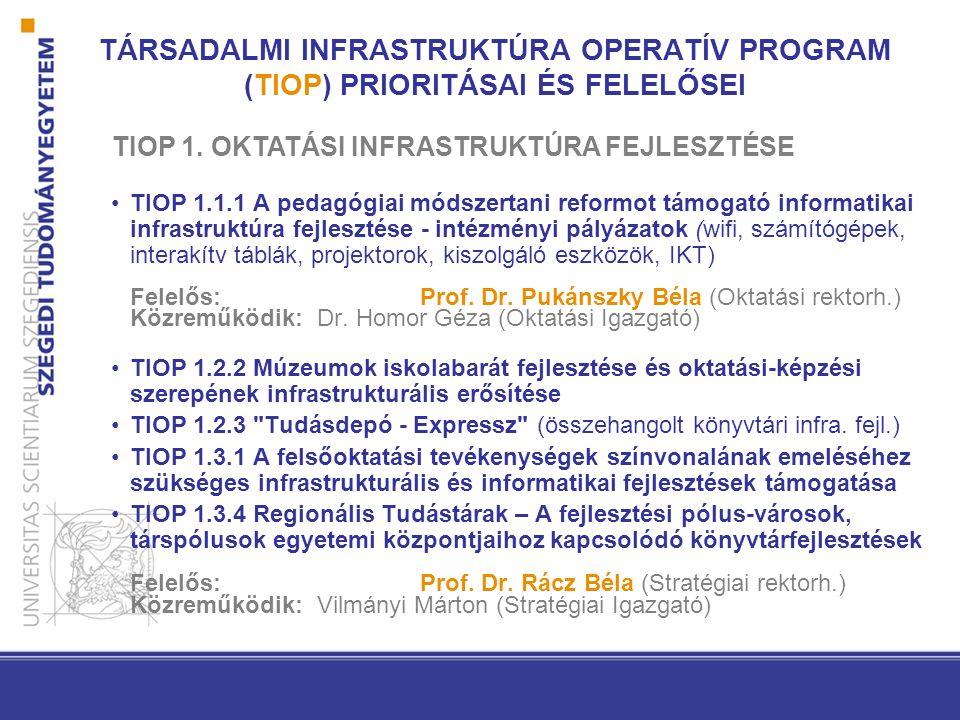 TÁRSADALMI INFRASTRUKTÚRA OPERATÍV PROGRAM (TIOP) PRIORITÁSAI ÉS FELELŐSEI TIOP 2.2 Aktív korházi ellátásokat kiváltó járóbeteg szolgáltatások fejlesztése TIOP 2.3 Sürgősségi ellátás fejlesztése - SO1 TIOP 2.5 Struktúraváltoztatást támogató infrastruktúrafejlesztés a fekvőbeteg-szakellátásban TIOP 2.6 Korszerű regionális onkológiai hálózat kialakítása TIOP 2.7 Infrastruktúra-fejlesztés az egészségpólusokban TIOP 2.8 Intézményen belüli betegazonosítási, ügyviteli és üzletviteli rendszerek Felelős: Prof.