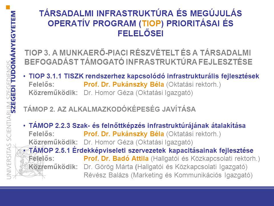 TÁRSADALMI INFRASTRUKTÚRA ÉS MEGÚJULÁS OPERATÍV PROGRAM (TIOP) PRIORITÁSAI ÉS FELELŐSEI TIOP 3.1.1 TISZK rendszerhez kapcsolódó infrastrukturális fejlesztések Felelős: Prof.