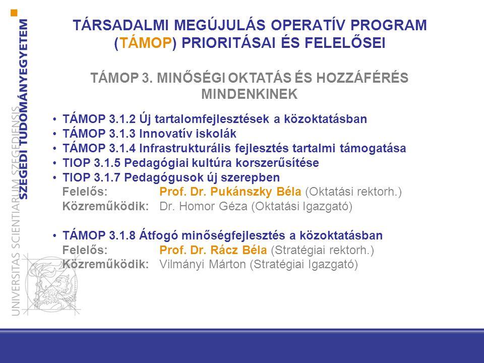 TÁRSADALMI MEGÚJULÁS OPERATÍV PROGRAM (TÁMOP) PRIORITÁSAI ÉS FELELŐSEI TÁMOP 3.1.2 Új tartalomfejlesztések a közoktatásban TÁMOP 3.1.3 Innovatív iskolák TÁMOP 3.1.4 Infrastrukturális fejlesztés tartalmi támogatása TIOP 3.1.5 Pedagógiai kultúra korszerűsítése TIOP 3.1.7 Pedagógusok új szerepben Felelős: Prof.