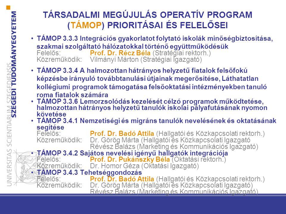 TÁRSADALMI MEGÚJULÁS OPERATÍV PROGRAM (TÁMOP) PRIORITÁSAI ÉS FELELŐSEI TÁMOP 3.3.3 Integrációs gyakorlatot folytató iskolák minőségbiztosítása, szakmai szolgáltató hálózatokkal történő együttműködésük Felelős: Prof.