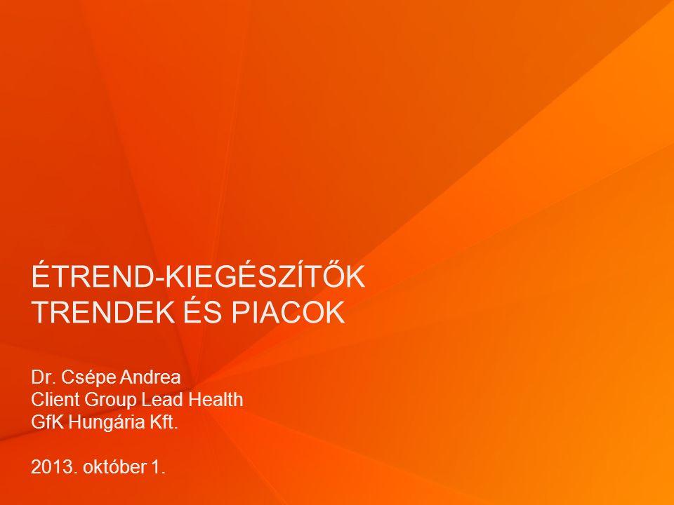 GfK HealthCare Étrend-kiegészítők 2013. október 1.