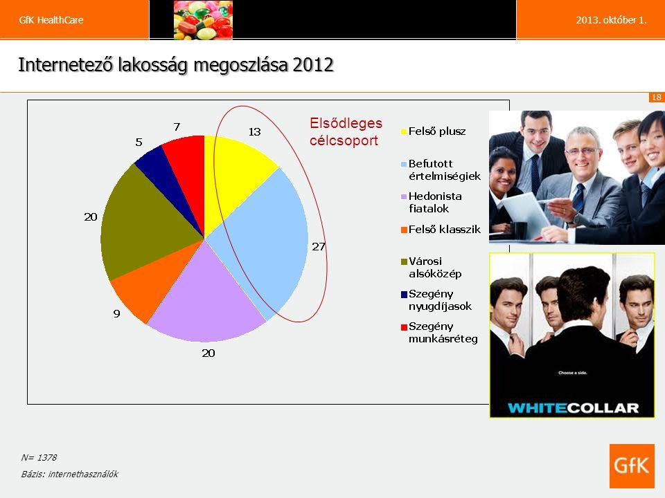 18 GfK HealthCare2013. október 1.