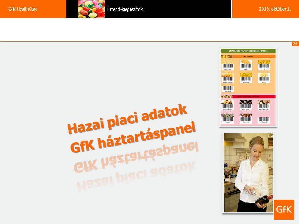 24 GfK HealthCare Étrend-kiegészítők 2013. október 1.