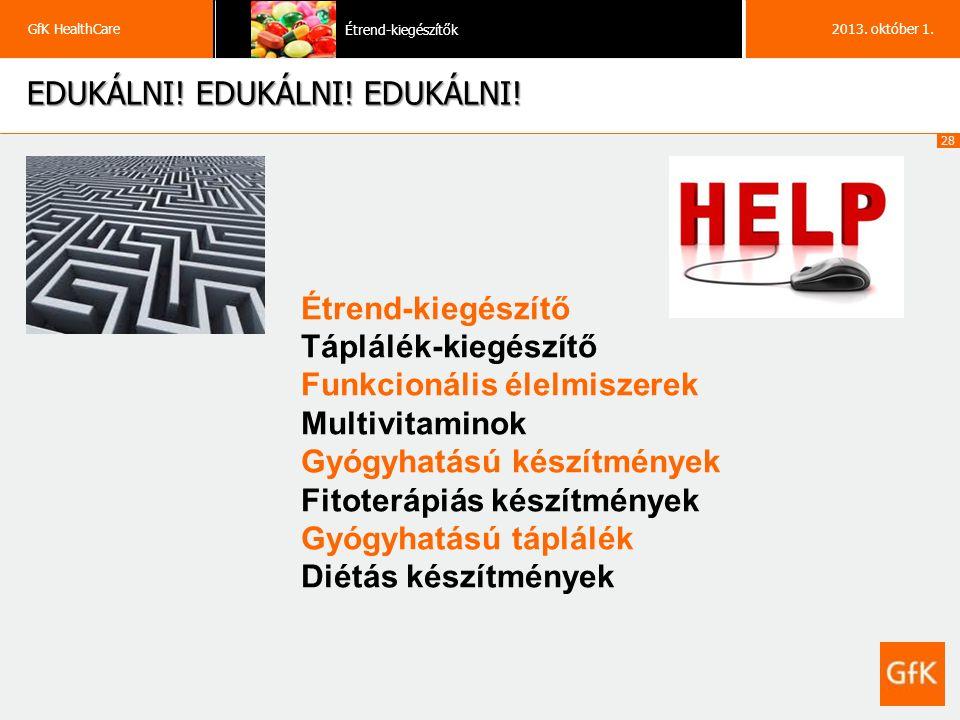 28 GfK HealthCare Étrend-kiegészítők 2013. október 1.