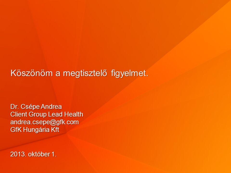 29 GfK HealthCare Étrend-kiegészítők 2013. október 1.