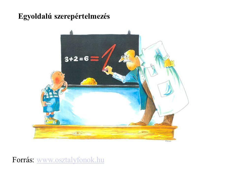 Egyoldalú szerepértelmezés Forrás: www.osztalyfonok.huwww.osztalyfonok.hu