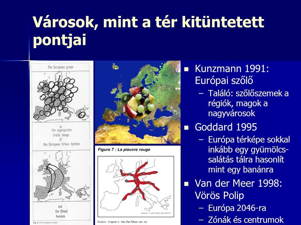 Városok, mint a tér kitüntetett pontjai Kunzmann 1991: Európai szőlő – –Találó: szőlőszemek a régiók, magok a nagyvárosok Goddard 1995 – –Európa térké