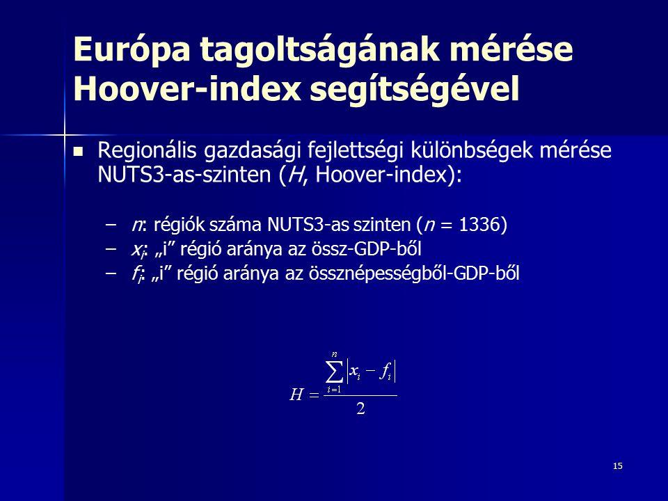 """15 Európa tagoltságának mérése Hoover-index segítségével Regionális gazdasági fejlettségi különbségek mérése NUTS3-as-szinten (H, Hoover-index): – –n: régiók száma NUTS3-as szinten (n = 1336) – –x i : """"i régió aránya az össz-GDP-ből – –f i : """"i régió aránya az össznépességből-GDP-ből"""