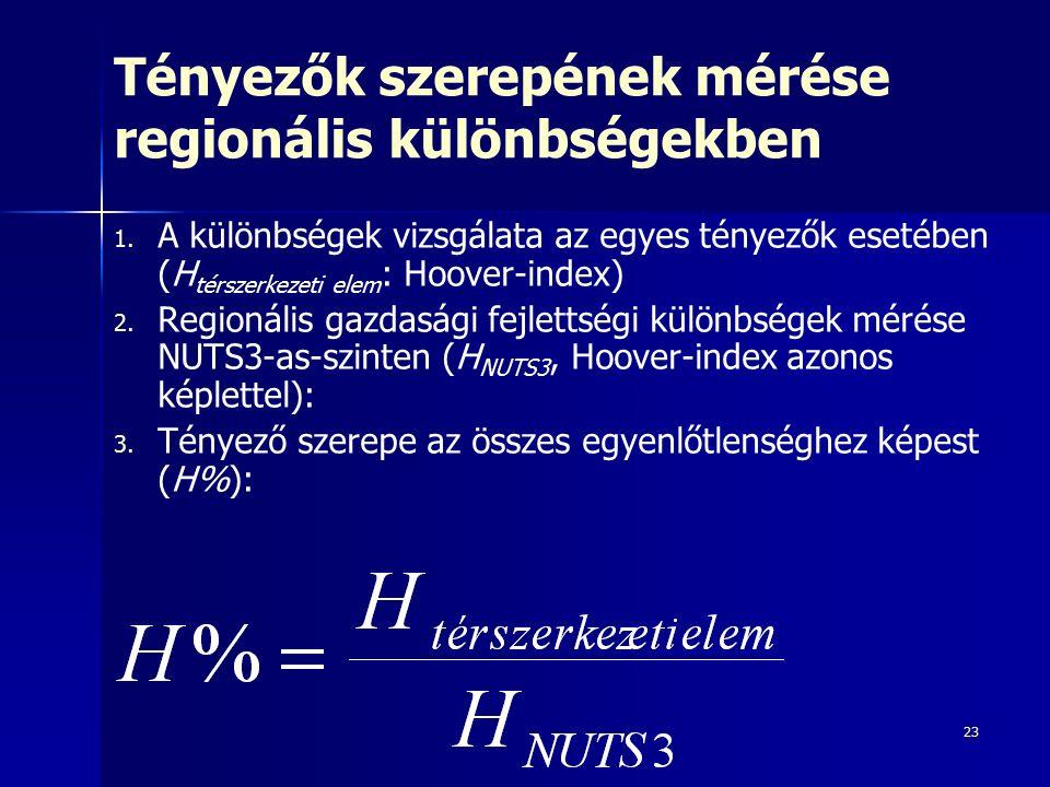 23 Tényezők szerepének mérése regionális különbségekben 1. 1. A különbségek vizsgálata az egyes tényezők esetében (H térszerkezeti elem : Hoover-index