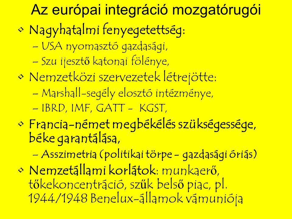 Az európai integráció mozgatórugói Nagyhatalmi fenyegetettség: –USA nyomasztó gazdasági, –Szu ijeszt ő katonai fölénye, Nemzetközi szervezetek létrejötte: –Marshall-segély elosztó intézménye, –IBRD, IMF, GATT - KGST, Francia-német megbékélés szükségessége, béke garantálása, –Asszimetria (politikai törpe - gazdasági óriás) Nemzetállami korlátok: munkaer ő, t ő kekoncentráció, sz ű k bels ő piac, pl.