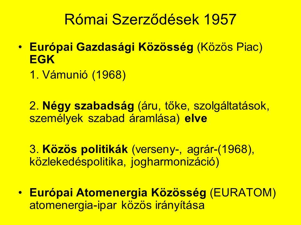 Római Szerződések 1957 Európai Gazdasági Közösség (Közös Piac) EGK 1.